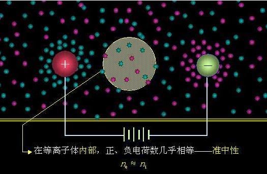 等离子体产生示意图-金铂利莱.jpg
