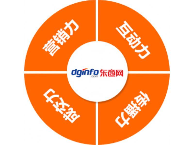 东莞四网合一网站建设_营销型网站4.0豪华版