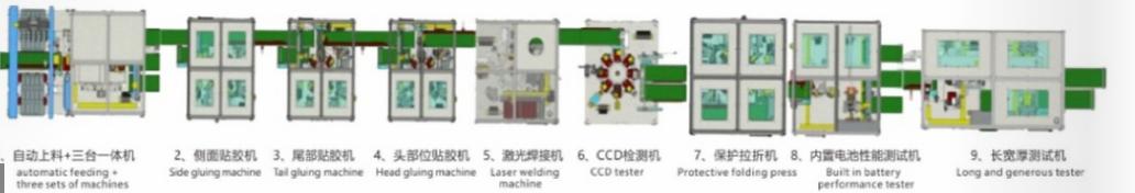 聚合物电池自动化生产设备