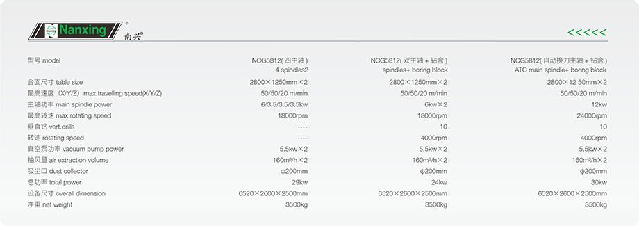 5.NCG5812 (2).jpg