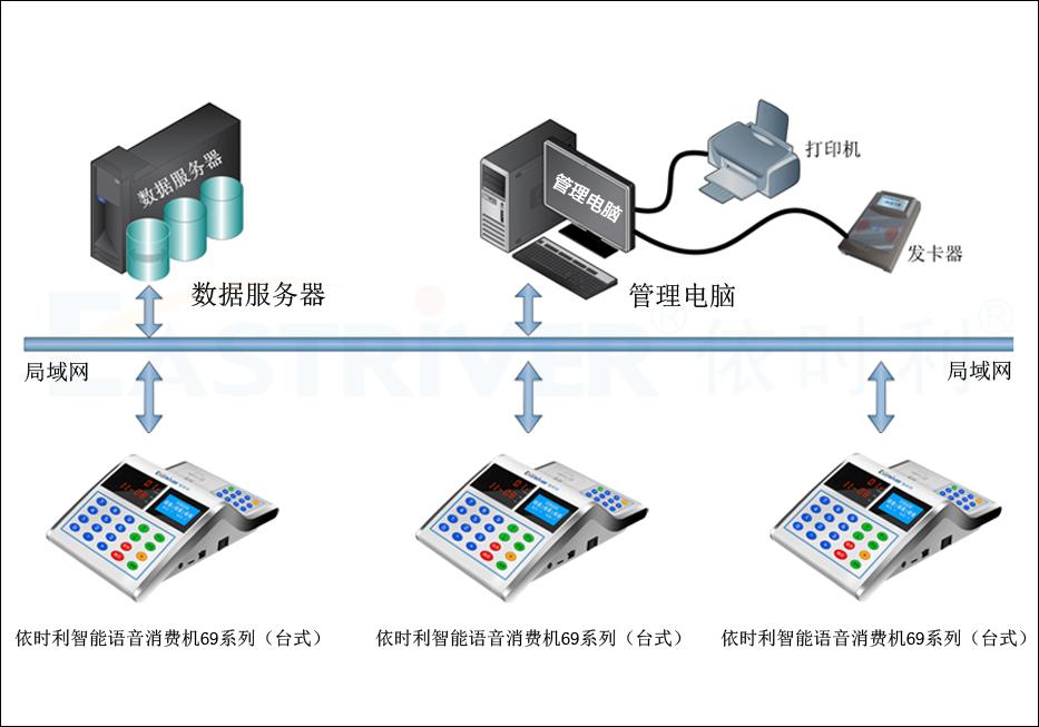 智能语音消费机69系列(台式)●产品架构.jpg