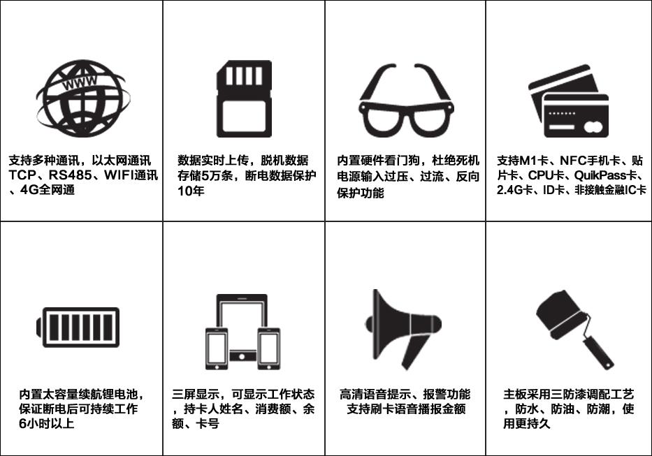 智能语音消费机69系列(台式)●产品特性.jpg