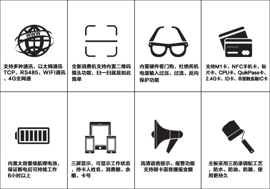 智能二维码消费机69系列(挂式)●产品特性.jpg
