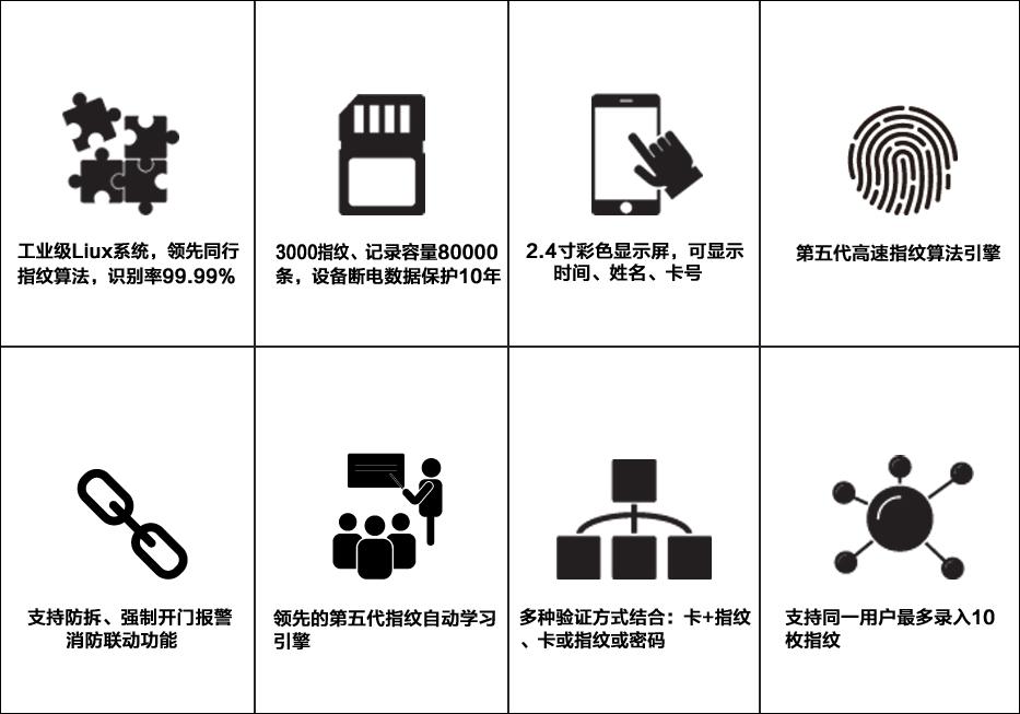 智能指纹门禁一体机T系列●产品特性.jpg