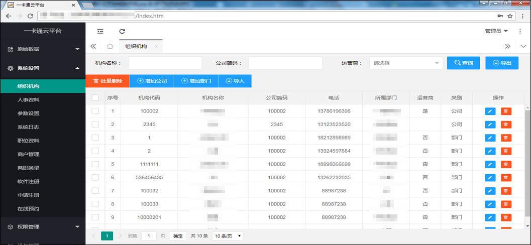 (4)依时利一卡通BS云平台●组织机构.jpg