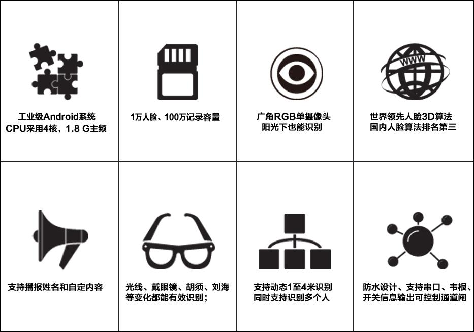 动态人脸考勤门禁机M8系列●产品特性.jpg