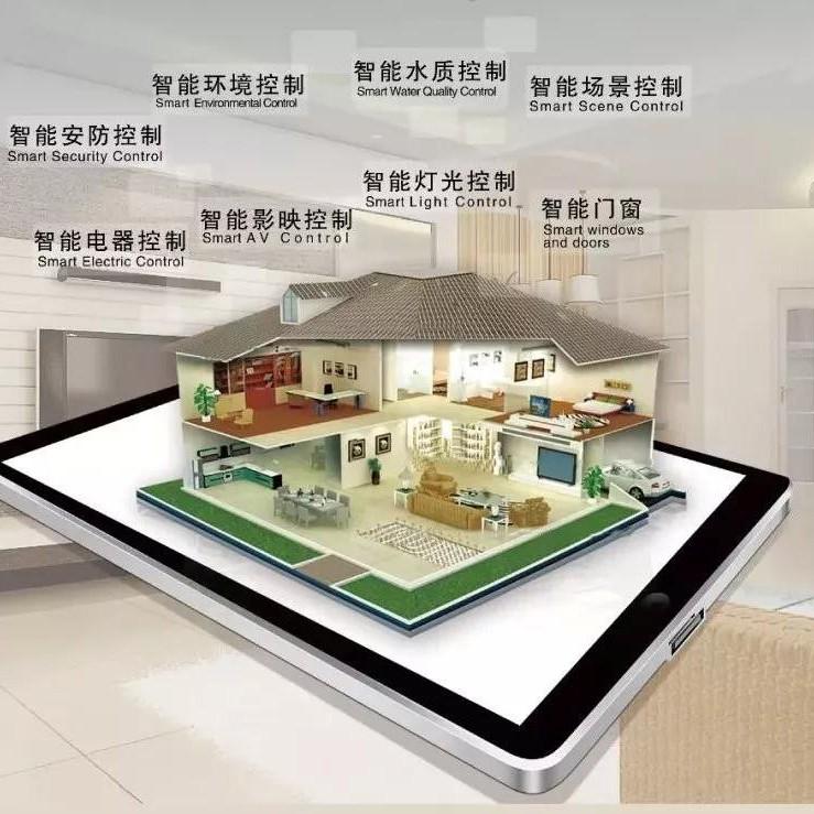 全屋智能家居监控系统7大实用功能