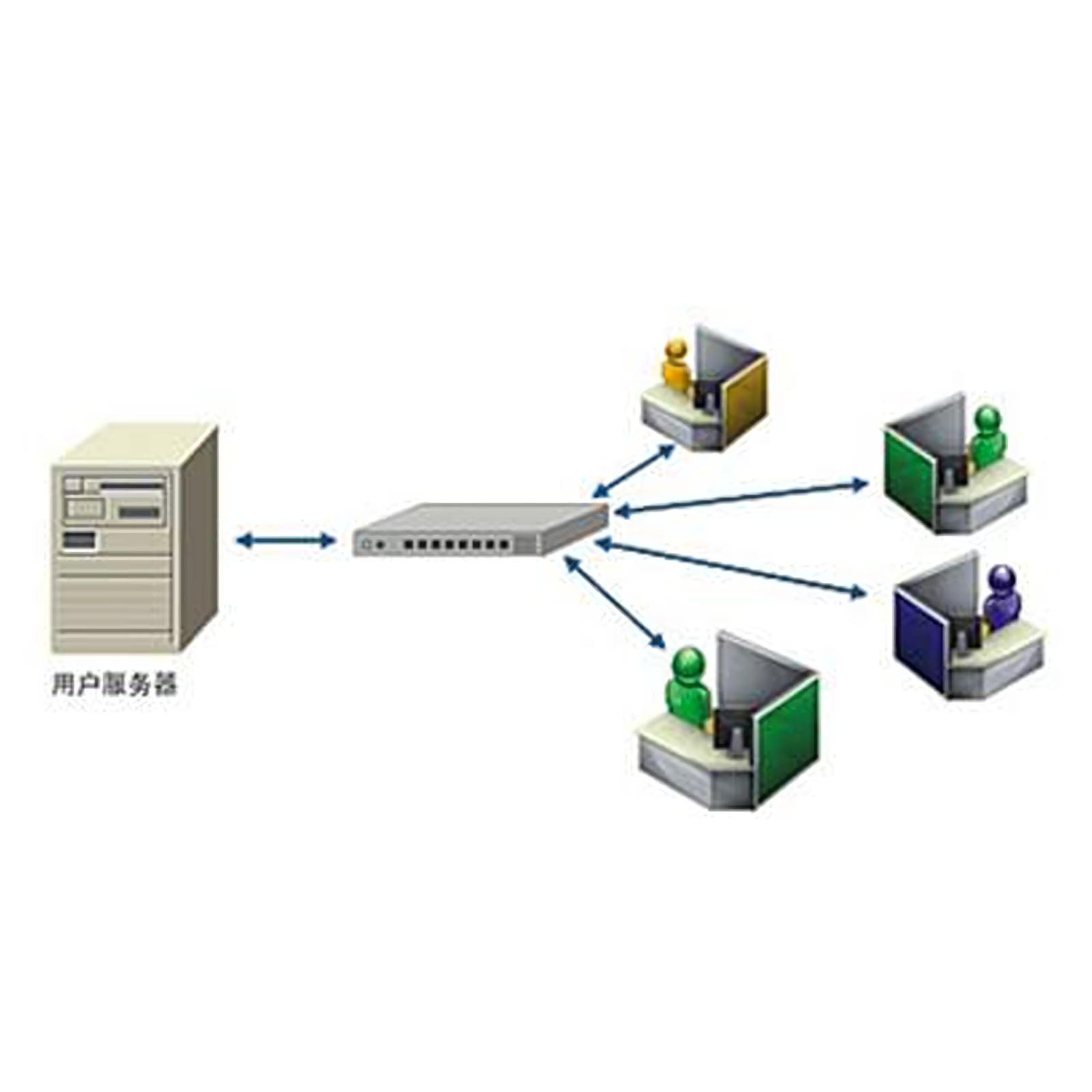 弱電智能化可以通過哪些方法組建局域網
