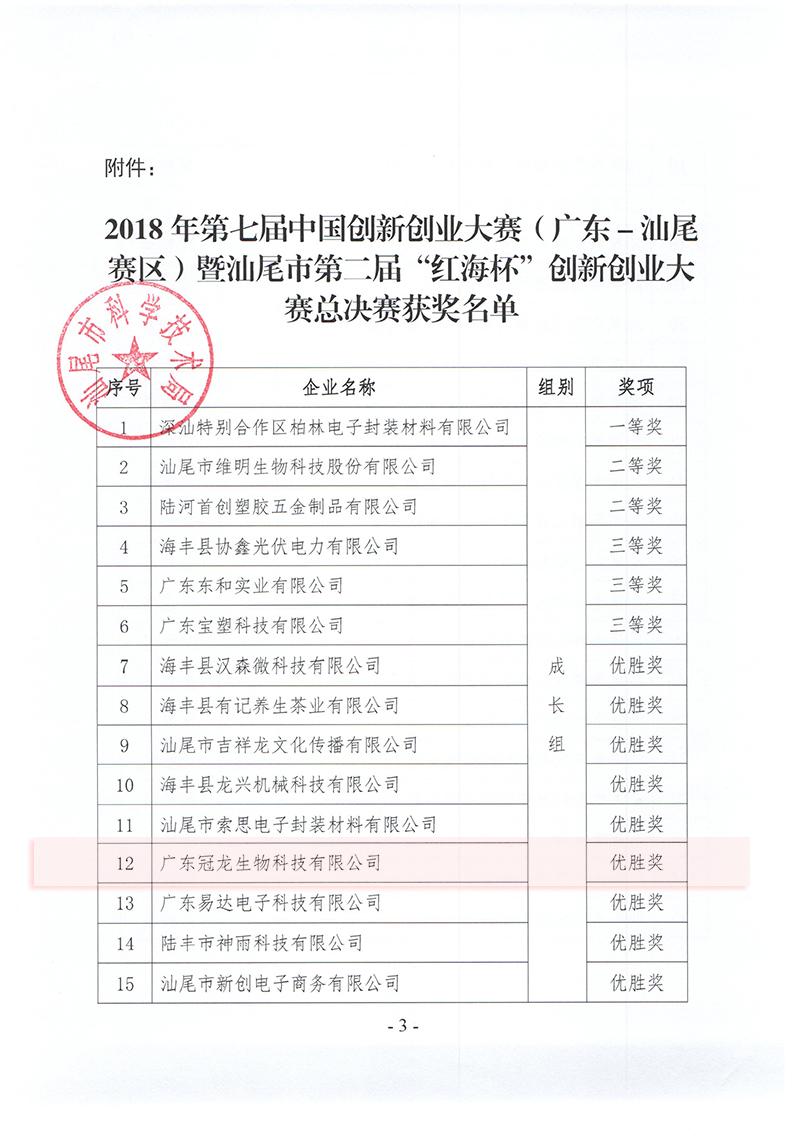 """关于汕尾市第二届""""红海杯""""创新创业大赛获奖企业的通报_页面_3.jpg"""