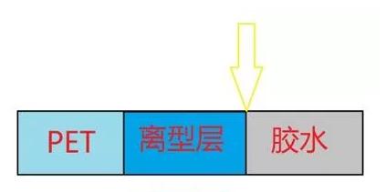 離型劑圖3