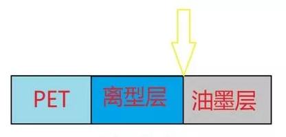 離型劑圖4