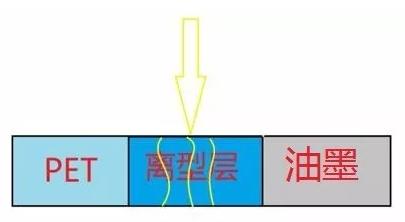 离型剂图5