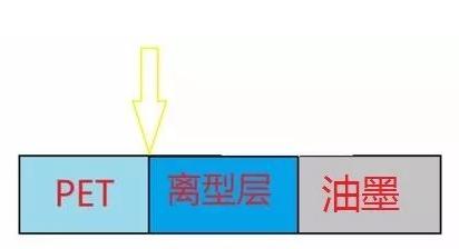 离型剂图6