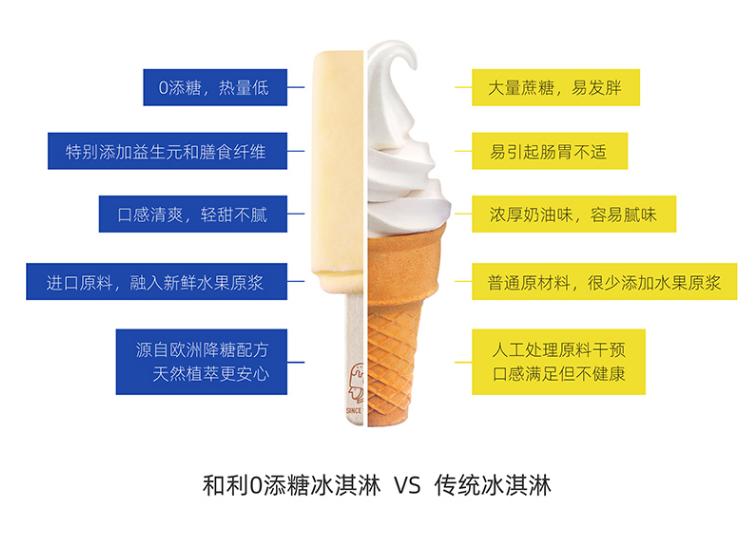 大赞!百年老品牌和利倾心打造天然健康甜菊糖苷低热量冰激凌,口感顺滑绵密、果香浓郁、奶味醇厚