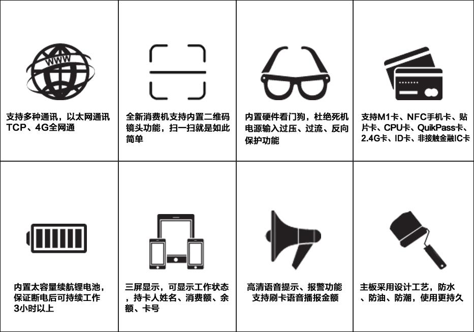 二维码消费机69系列(台式)●产品特性.jpg