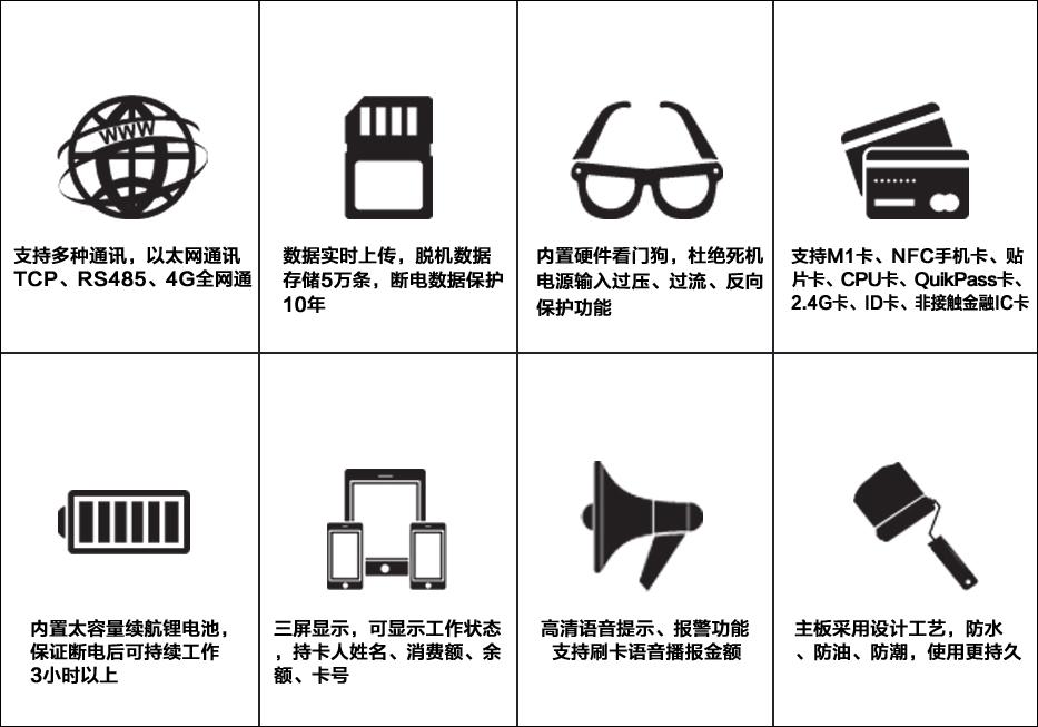 射频卡语音消费机69系列(台式)●产品特性.jpg