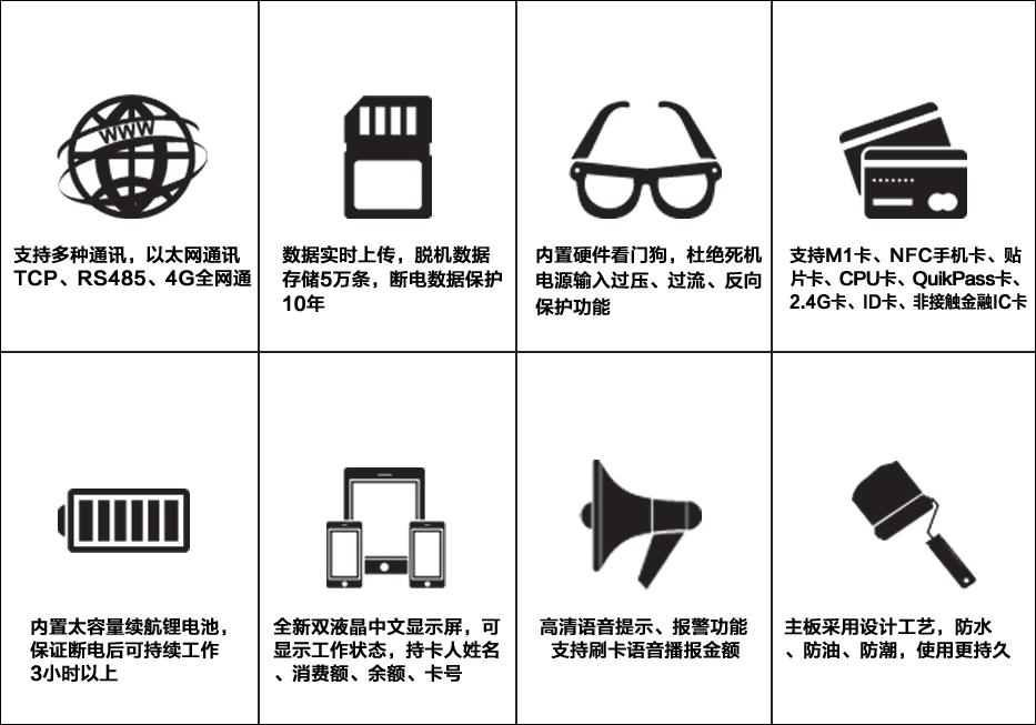 射频卡双屏消费机69系列(挂式)●产品特性.jpg