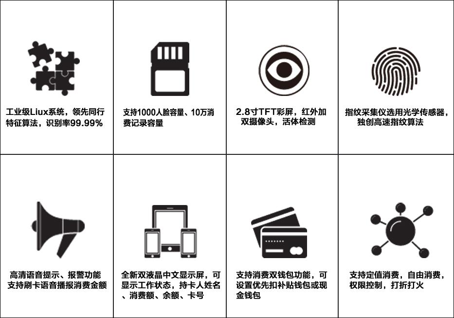 人脸识别消费机F6系列(台式)●产品特性.jpg