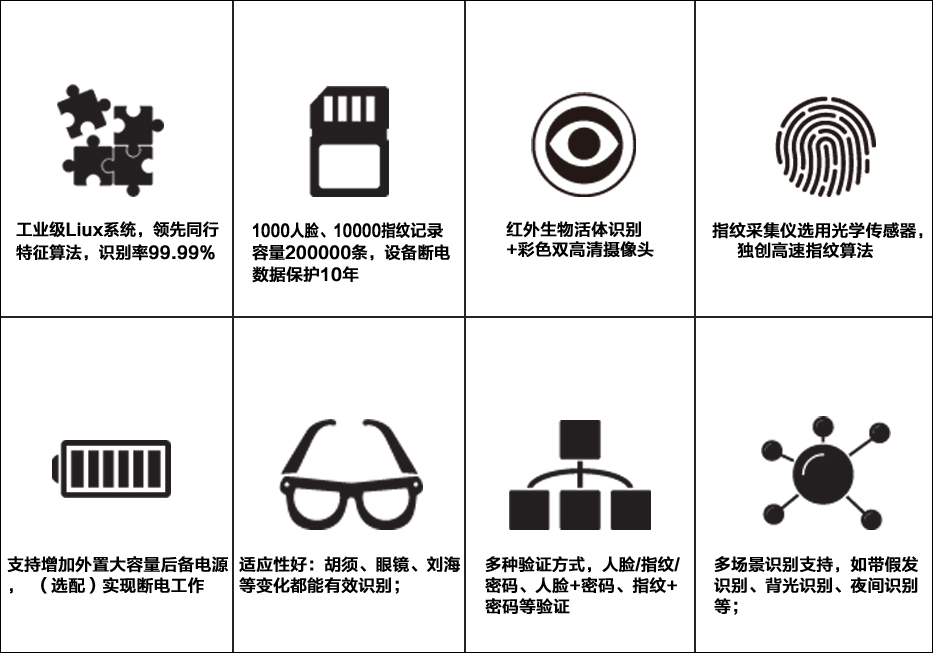 人脸指纹考勤机Q6系列●产品特性.jpg