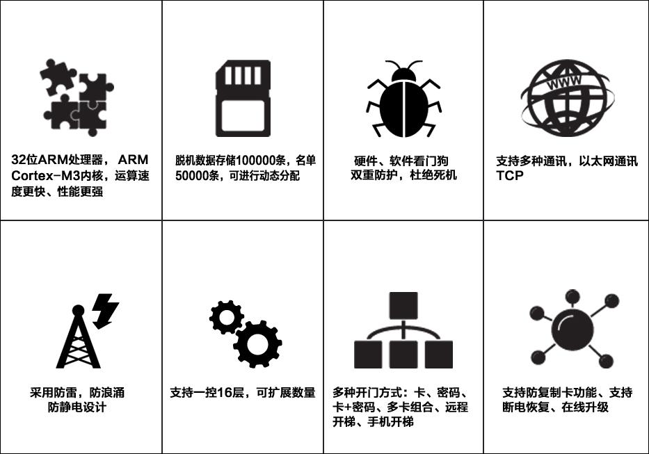 智能电梯控制器K系列●产品特性.jpg