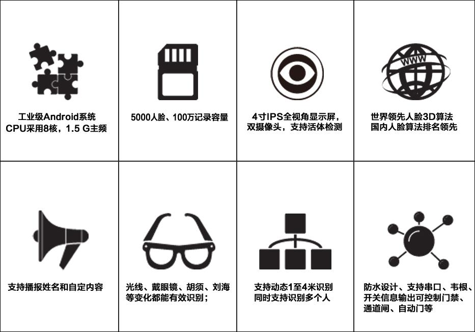 动态人脸门禁机M4系列●产品特性.jpg