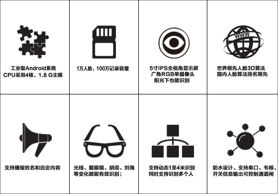动态人脸门禁机M8系列●产品特性.jpg