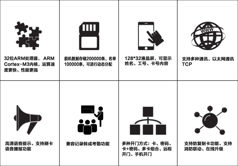 射频卡语音门禁一体机99系列●产品特性.jpg