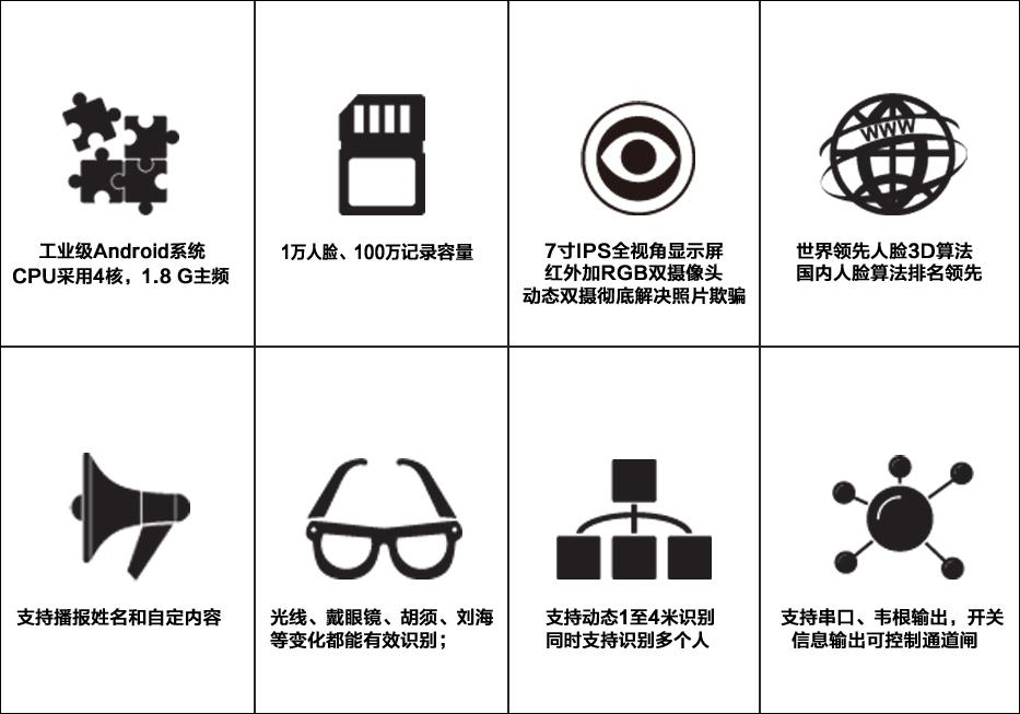 动态人脸门禁机M7系列●产品特性.jpg