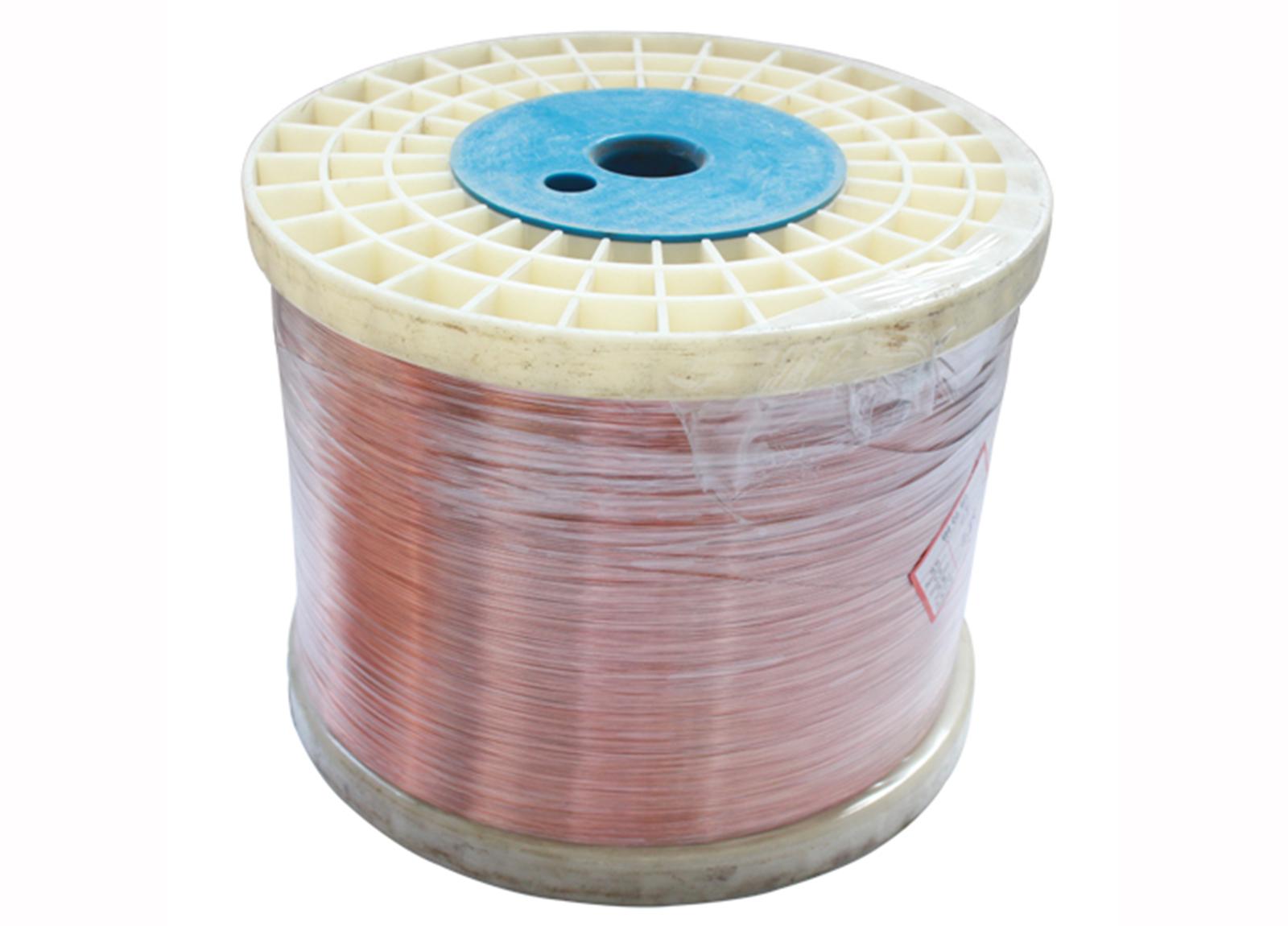 Coppery Clad Aluminum