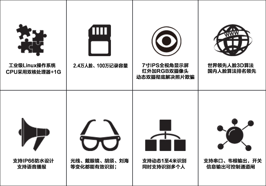 动态人脸考勤机MS2系列●产品特性.jpg