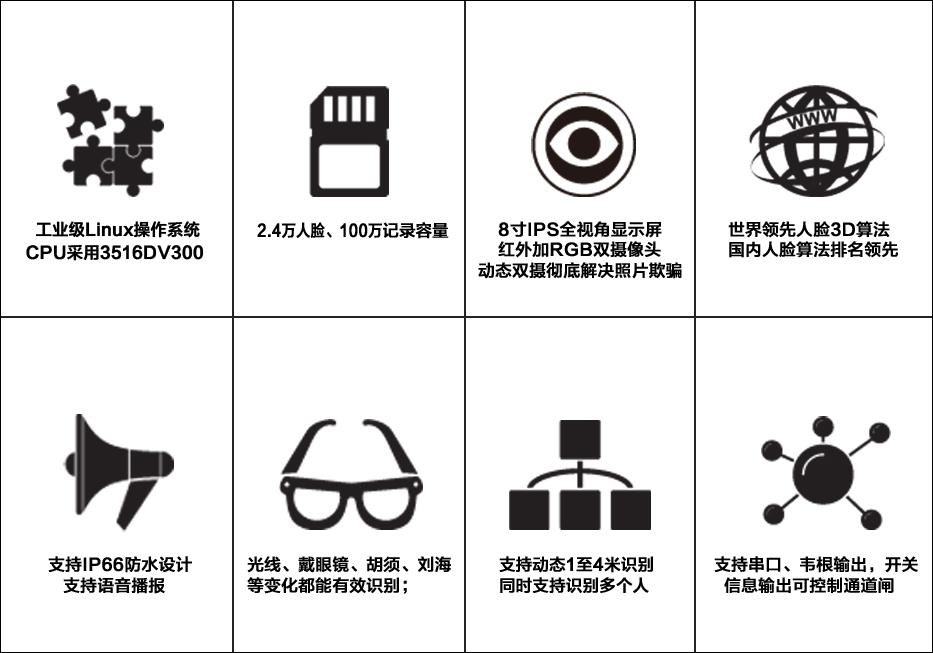 动态人脸门禁机M10系列●产品特性.jpg