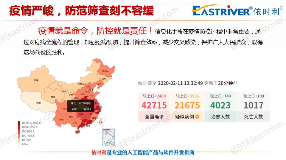 亚洲城-疫情防控信息化解决方案2020-02_02.png