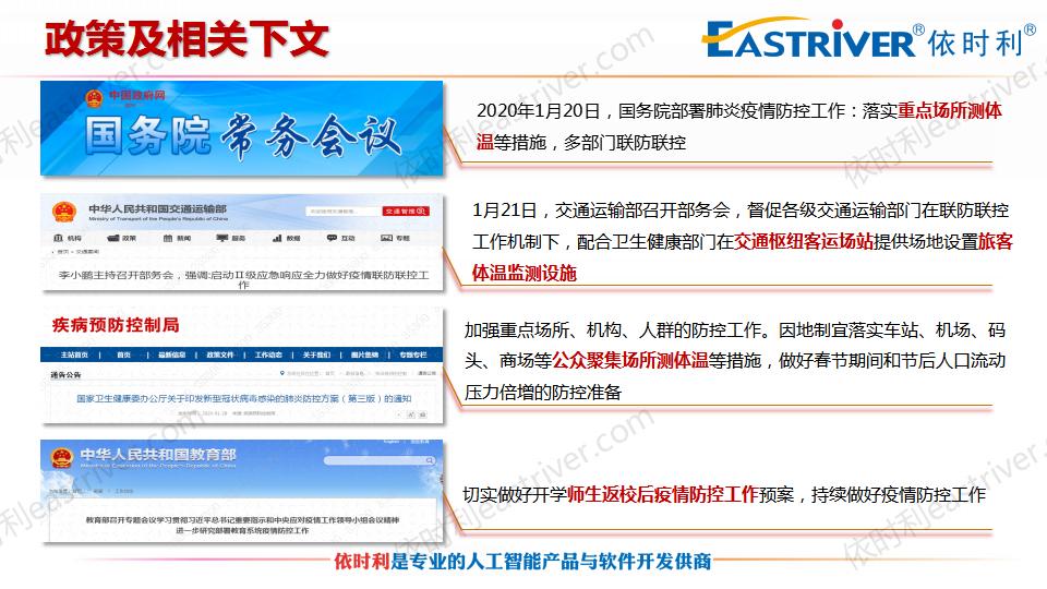 亚洲城-疫情防控信息化解决方案2020-02_03.png