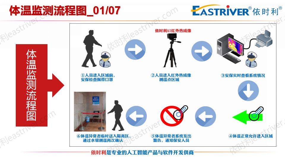 亚洲城-疫情防控信息化解决方案2020-02_11.png