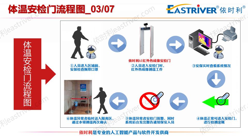 亚洲城-疫情防控信息化解决方案2020-02_25.png
