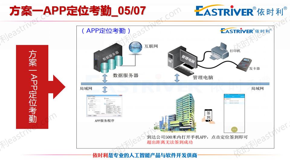 亚洲城-疫情防控信息化解决方案2020-02_33.png