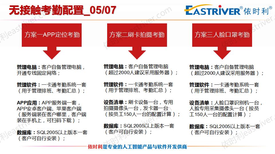 亚洲城-疫情防控信息化解决方案2020-02_36.png