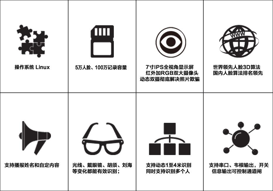 动态人脸门禁机M21系列●产品特性.jpg