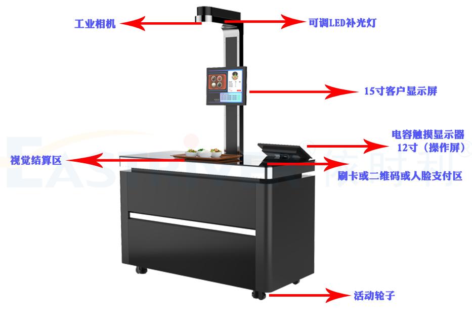 AI视觉识别餐台CT系列●产品结构.jpg