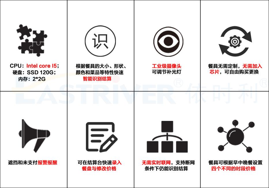 AI视觉识别餐台CT系列●产品特性.jpg