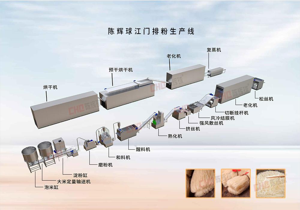 江门排粉生产线
