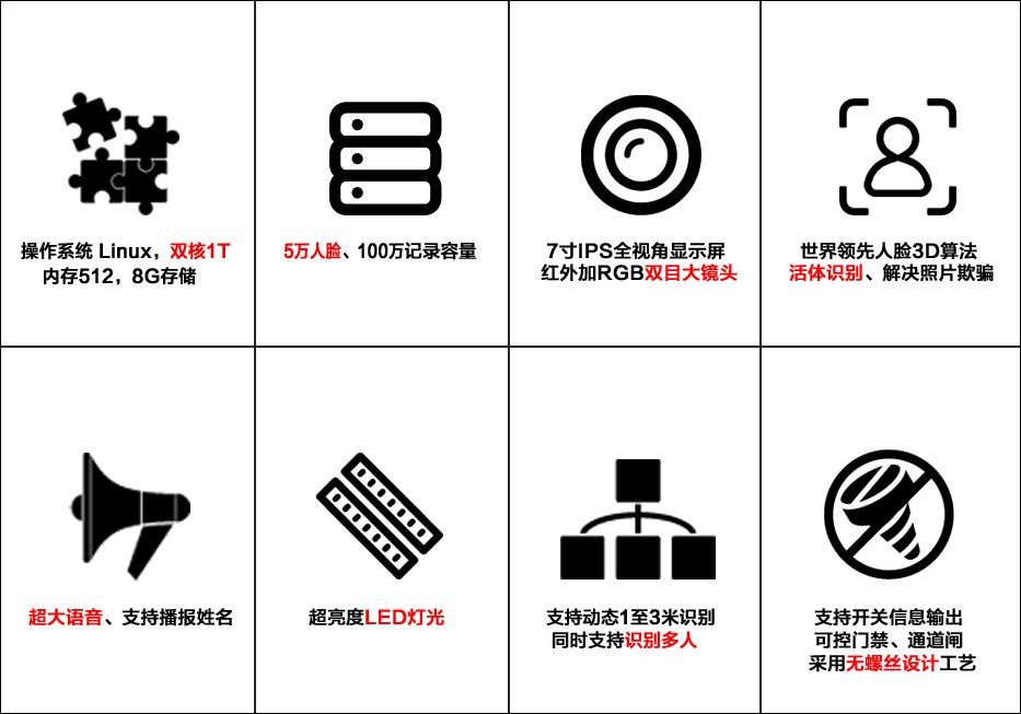 6-AI动态人脸考勤机M21系列●产品特性.jpg