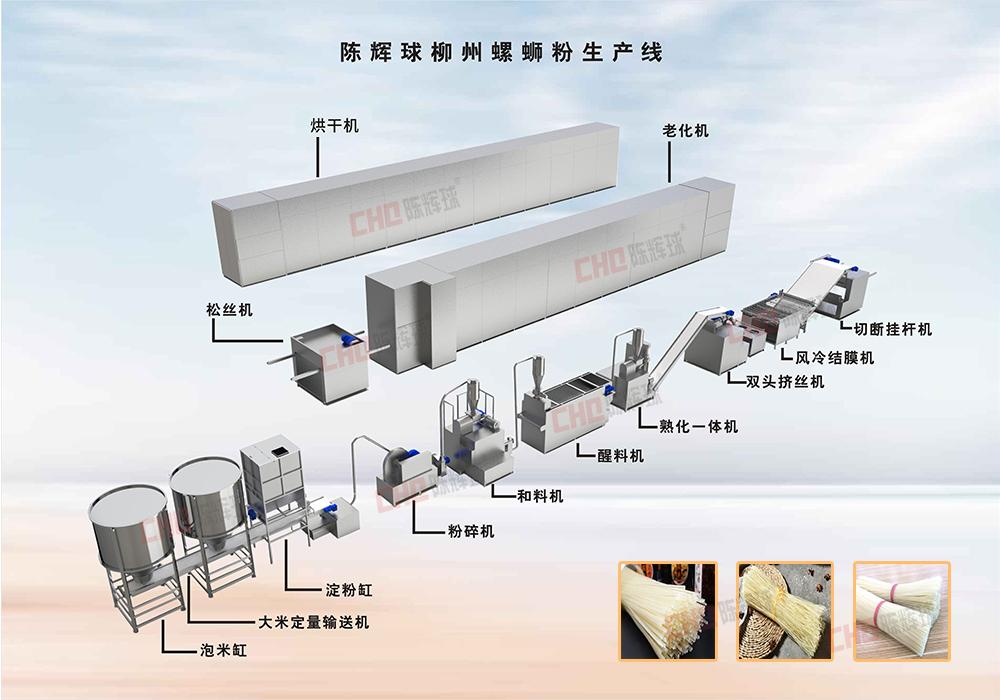 柳州螺蛳粉生产线