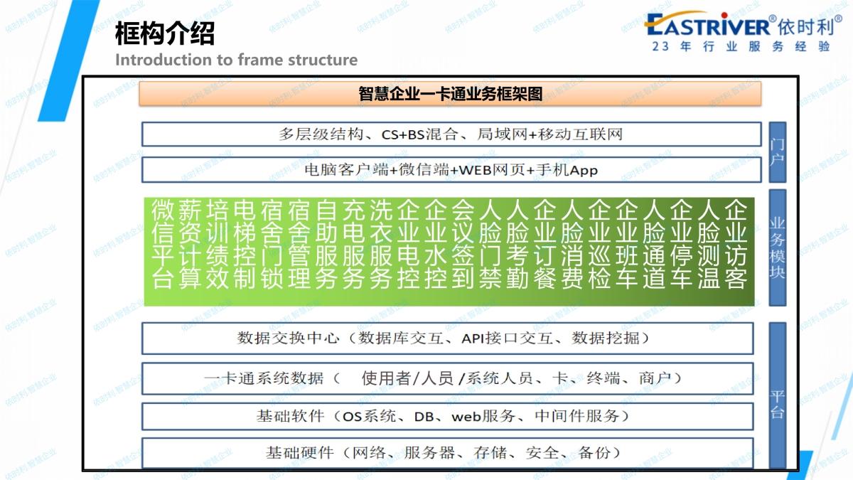 依时利.智慧企业应用解决方案2020-10-31_09.jpg