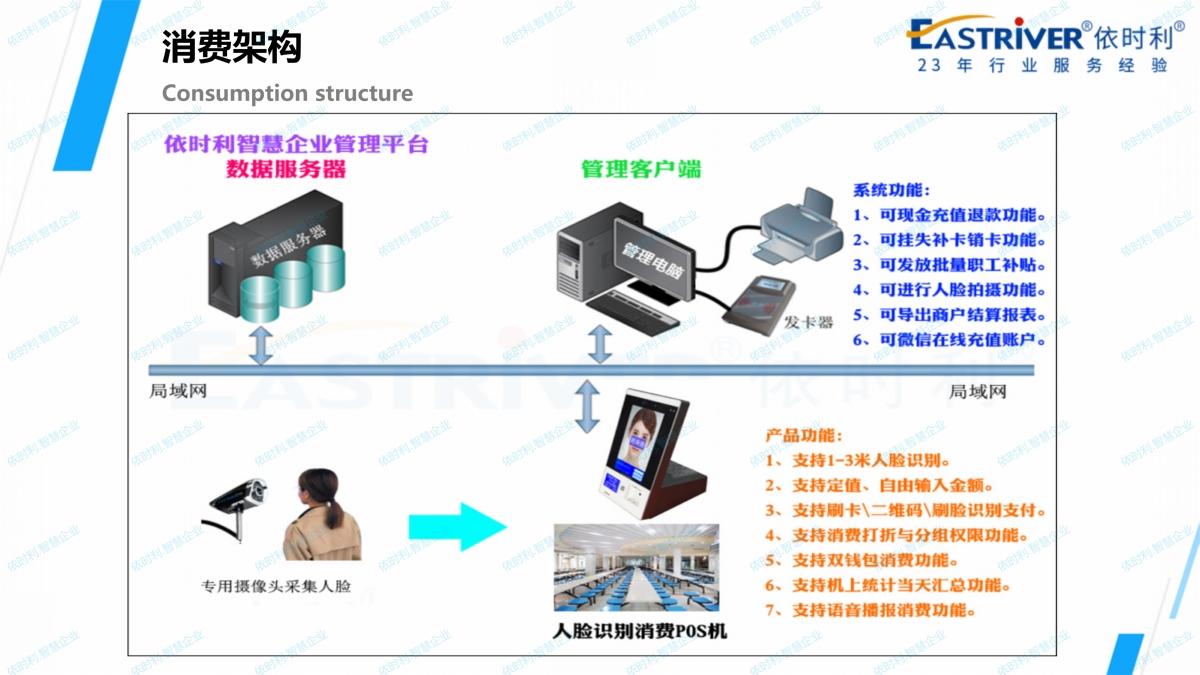 依时利.智慧企业应用解决方案2020-10-31_40.jpg