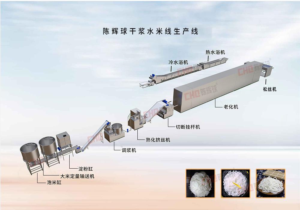 干浆水米线生产线