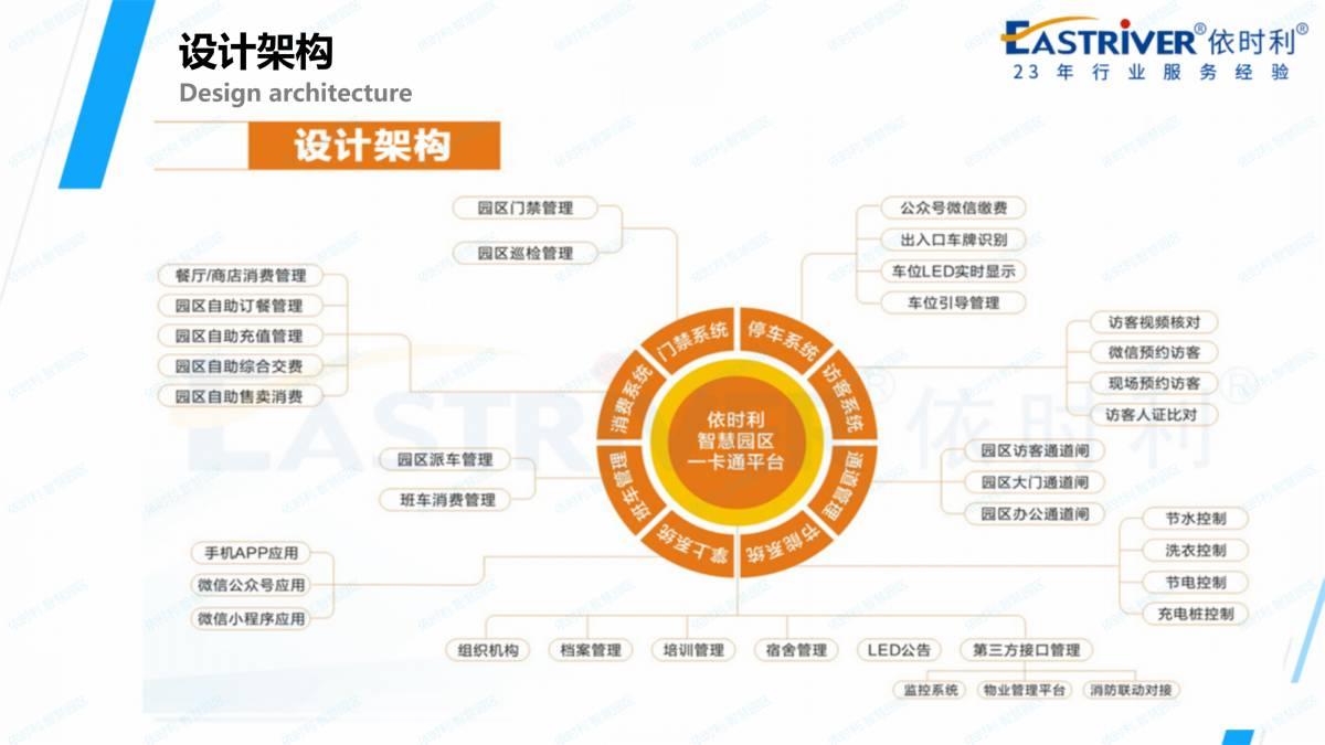 亚洲城.ca88园区应用解决方案2020-12-14_13.jpg