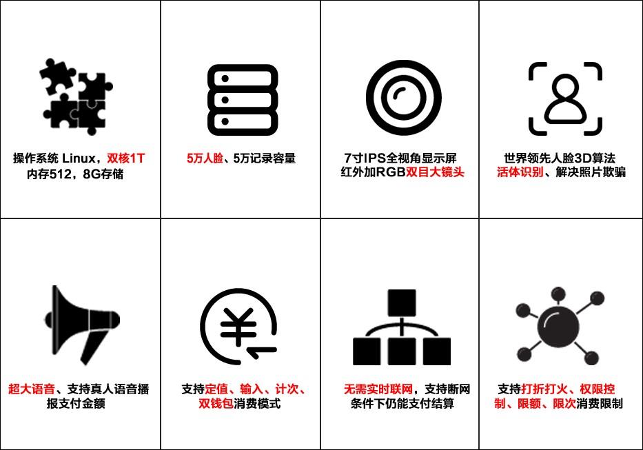 6-AI动态人脸消费机F9系列●产品特性.jpg