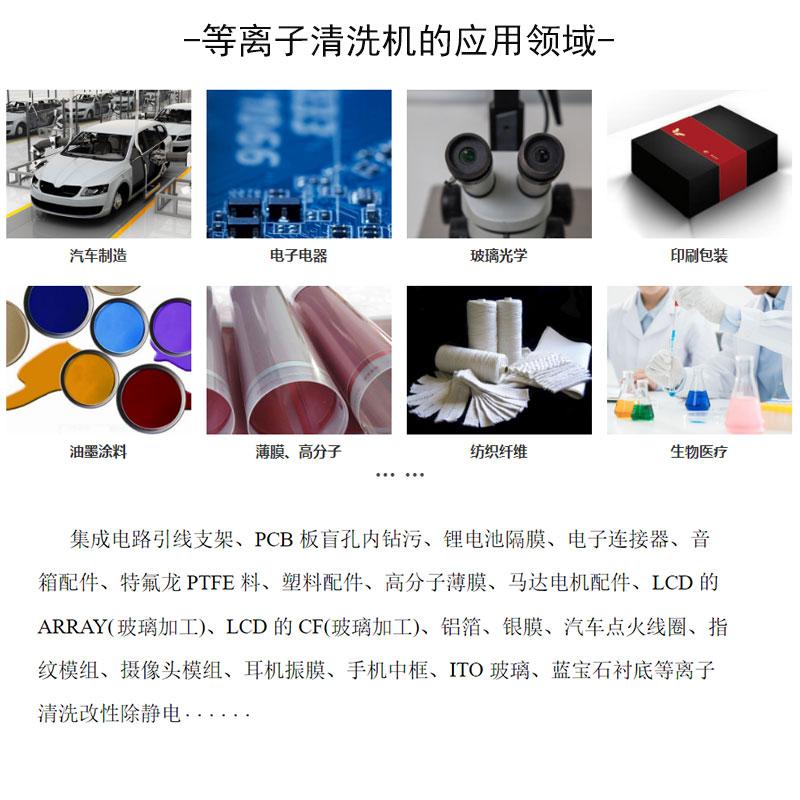 等离子清洗机广泛应用于电子光学、半导体、航天航空、汽车制造等行业应用中