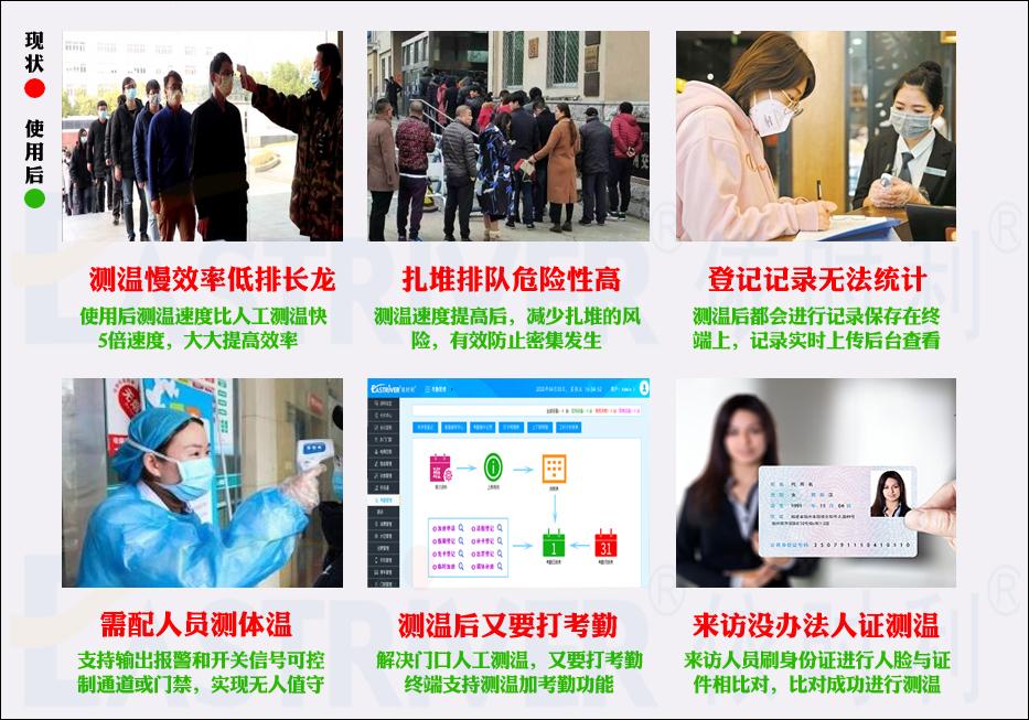 1-AI红外测温人脸识别一体机M系列●现状分析.jpg